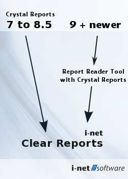 Migration of crystal reports templates in i net clear reports maxwellsz